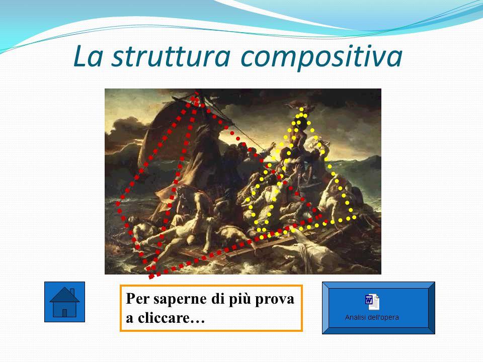 Per saperne di più prova a cliccare… La struttura compositiva