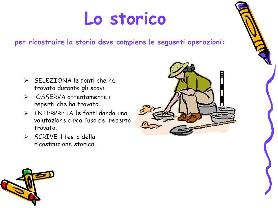 Lo storico  SELEZIONA le fonti che ha trovato durante gli scavi.  OSSERVA attentamente i reperti che ha trovato.  INTERPRETA le fonti dando una val