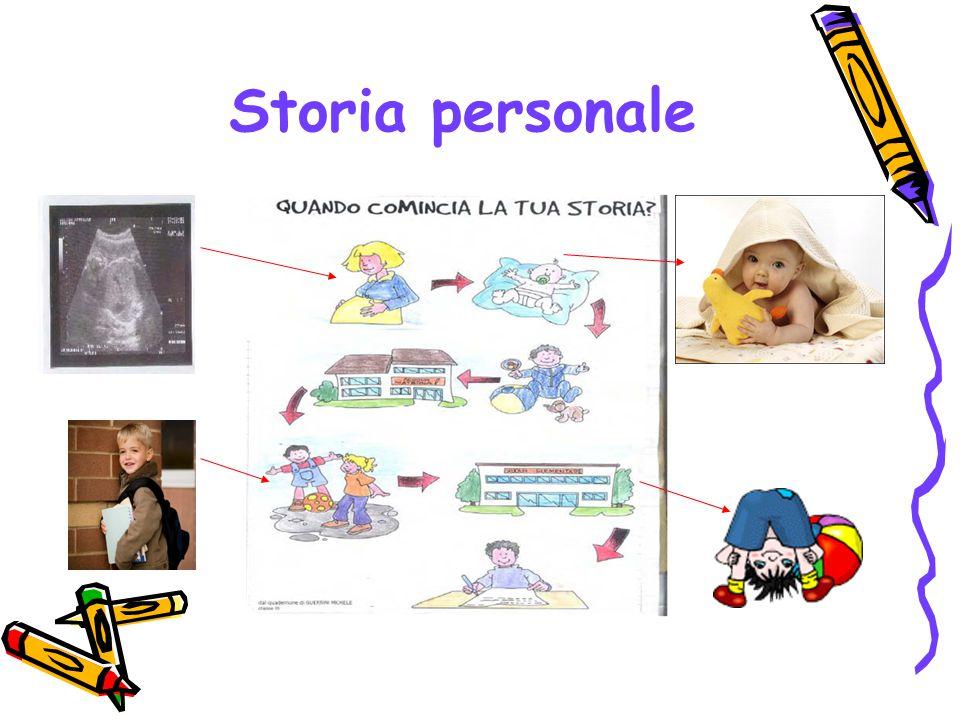 Storia personale