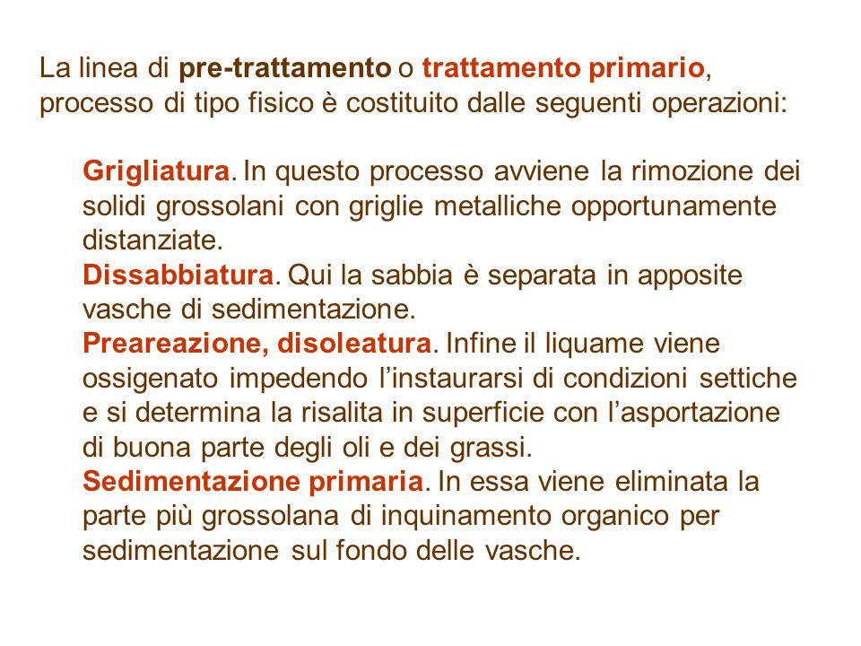 La linea di pre-trattamento o trattamento primario, processo di tipo fisico è costituito dalle seguenti operazioni: Grigliatura.
