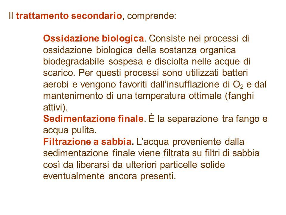Il trattamento secondario, comprende: Ossidazione biologica.