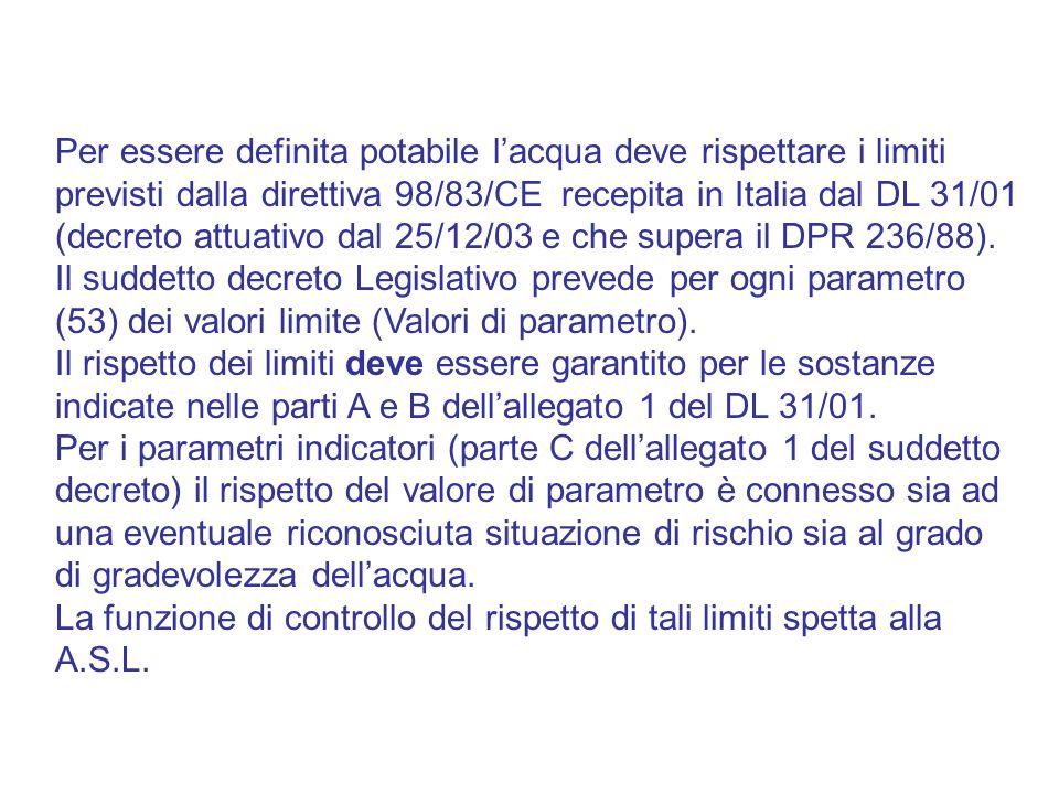 Per essere definita potabile l'acqua deve rispettare i limiti previsti dalla direttiva 98/83/CE recepita in Italia dal DL 31/01 (decreto attuativo dal