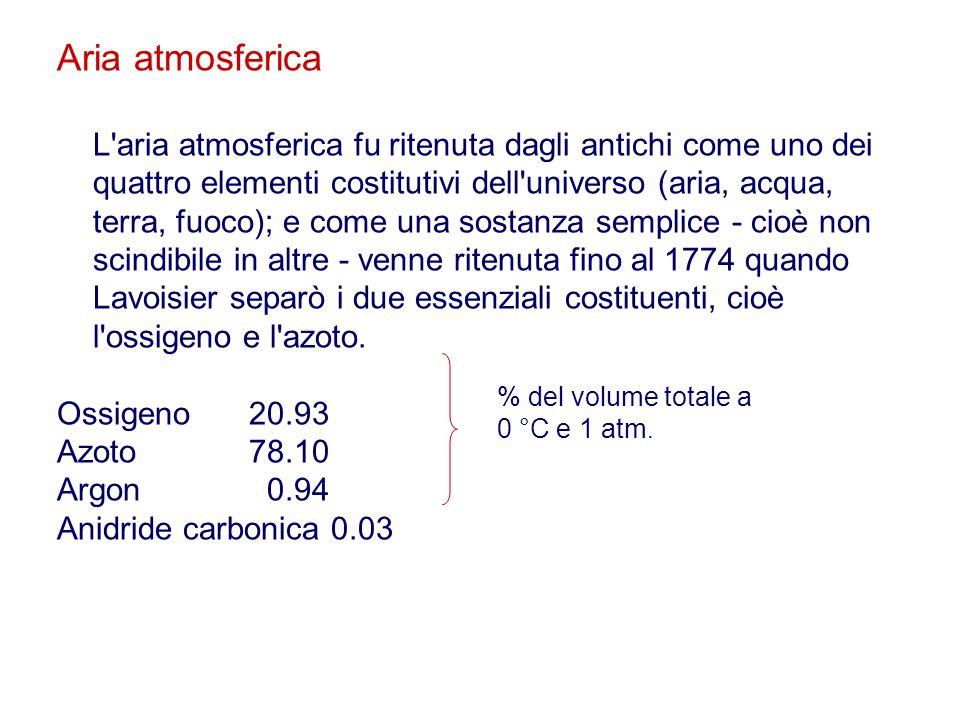 Aria atmosferica L'aria atmosferica fu ritenuta dagli antichi come uno dei quattro elementi costitutivi dell'universo (aria, acqua, terra, fuoco); e c