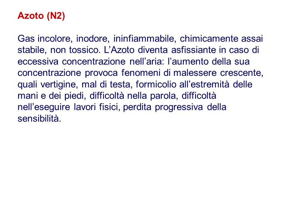 Azoto (N2) Gas incolore, inodore, ininfiammabile, chimicamente assai stabile, non tossico. L'Azoto diventa asfissiante in caso di eccessiva concentraz