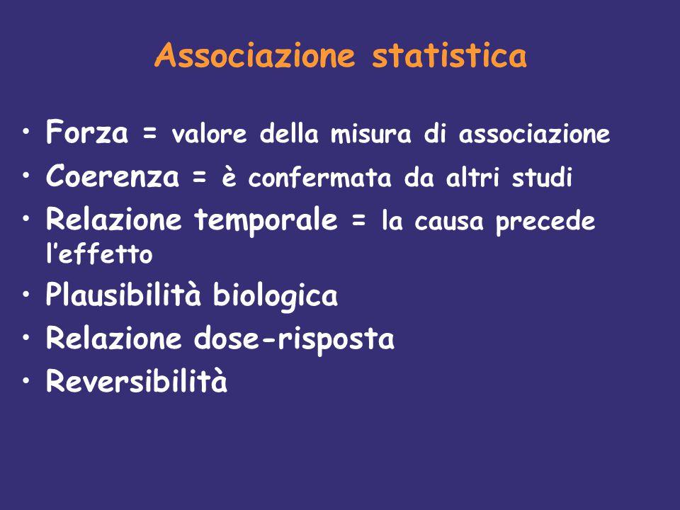 Associazione statistica Forza = valore della misura di associazione Coerenza = è confermata da altri studi Relazione temporale = la causa precede l'effetto Plausibilità biologica Relazione dose-risposta Reversibilità