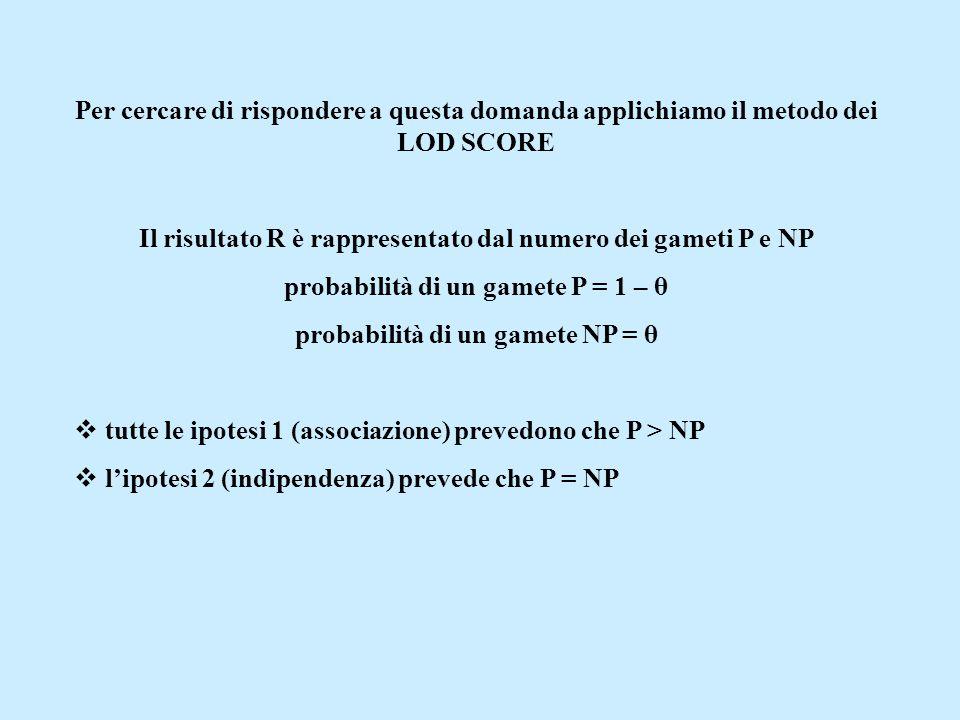 Per cercare di rispondere a questa domanda applichiamo il metodo dei LOD SCORE Il risultato R è rappresentato dal numero dei gameti P e NP probabilità