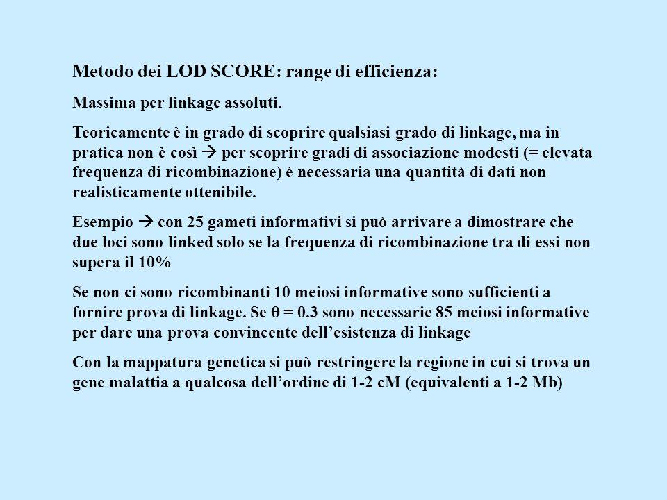 Metodo dei LOD SCORE: range di efficienza: Massima per linkage assoluti. Teoricamente è in grado di scoprire qualsiasi grado di linkage, ma in pratica
