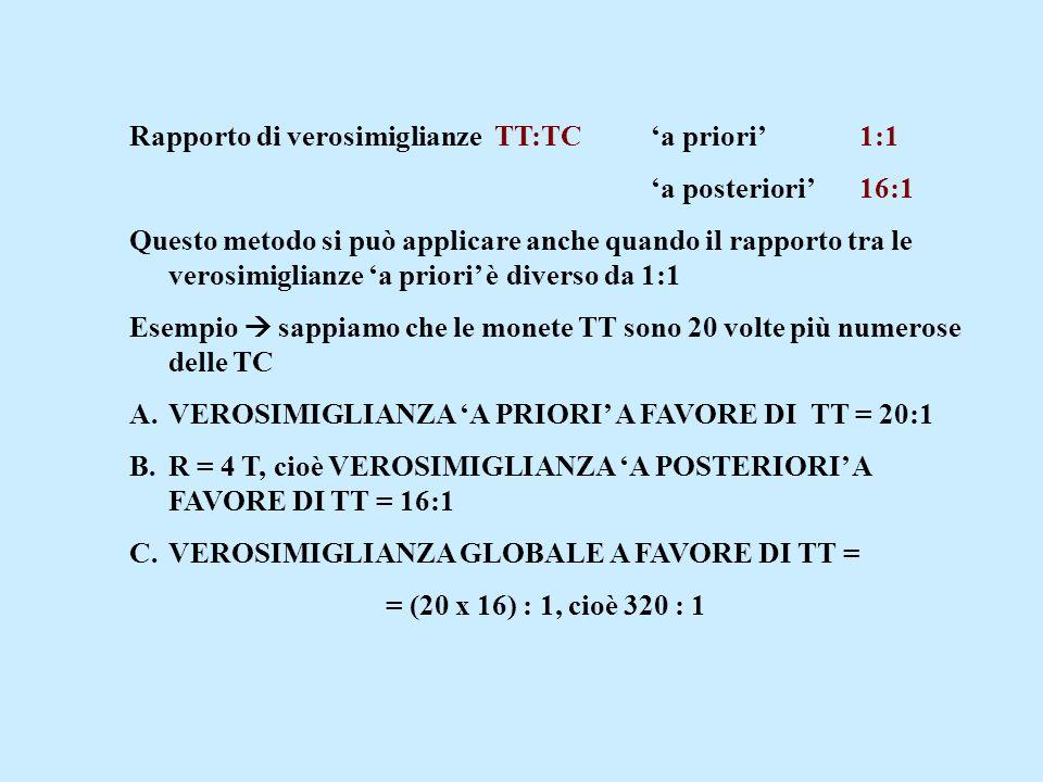 Rapporto di verosimiglianze TT:TC 'a priori' 1:1 'a posteriori' 16:1 Questo metodo si può applicare anche quando il rapporto tra le verosimiglianze 'a