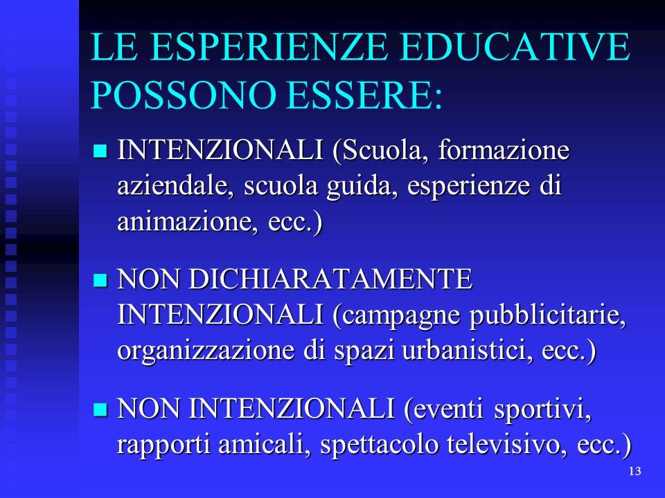 13 LE ESPERIENZE EDUCATIVE POSSONO ESSERE: INTENZIONALI (Scuola, formazione aziendale, scuola guida, esperienze di animazione, ecc.) INTENZIONALI (Scuola, formazione aziendale, scuola guida, esperienze di animazione, ecc.) NON DICHIARATAMENTE INTENZIONALI (campagne pubblicitarie, organizzazione di spazi urbanistici, ecc.) NON DICHIARATAMENTE INTENZIONALI (campagne pubblicitarie, organizzazione di spazi urbanistici, ecc.) NON INTENZIONALI (eventi sportivi, rapporti amicali, spettacolo televisivo, ecc.) NON INTENZIONALI (eventi sportivi, rapporti amicali, spettacolo televisivo, ecc.)
