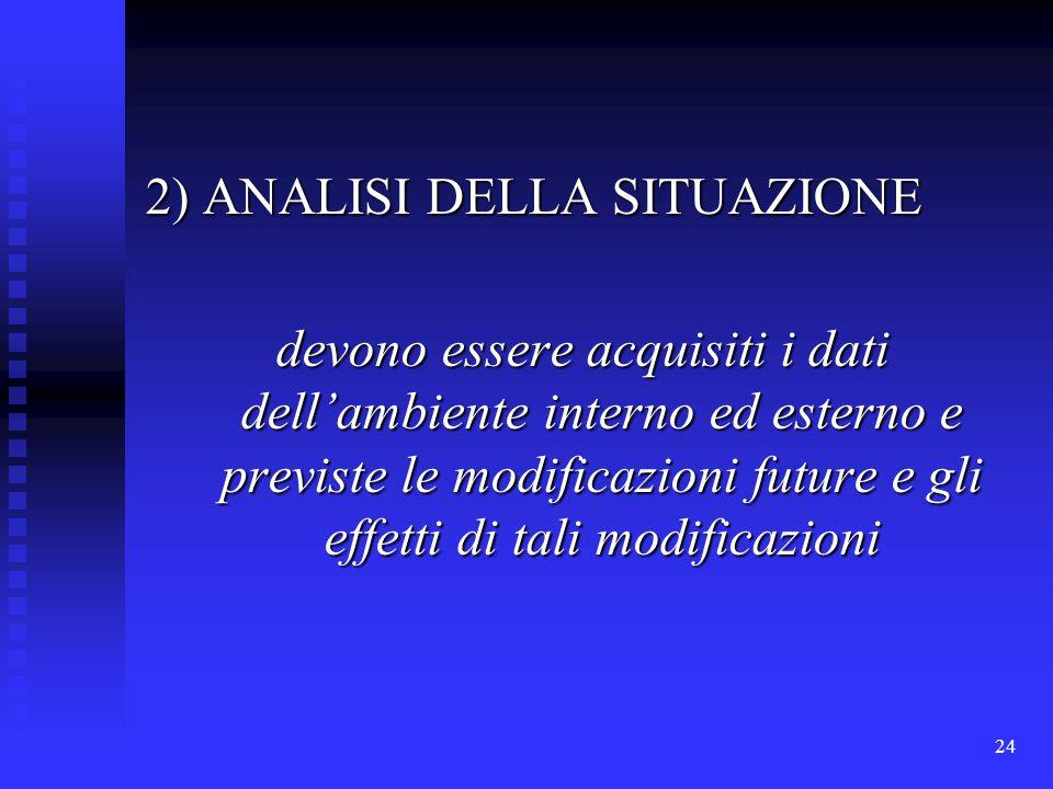 24 2) ANALISI DELLA SITUAZIONE devono essere acquisiti i dati dell'ambiente interno ed esterno e previste le modificazioni future e gli effetti di tali modificazioni