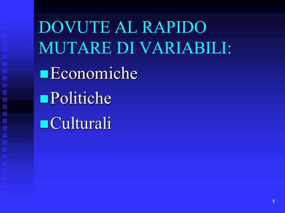 5 DOVUTE AL RAPIDO MUTARE DI VARIABILI: Economiche Economiche Politiche Politiche Culturali Culturali