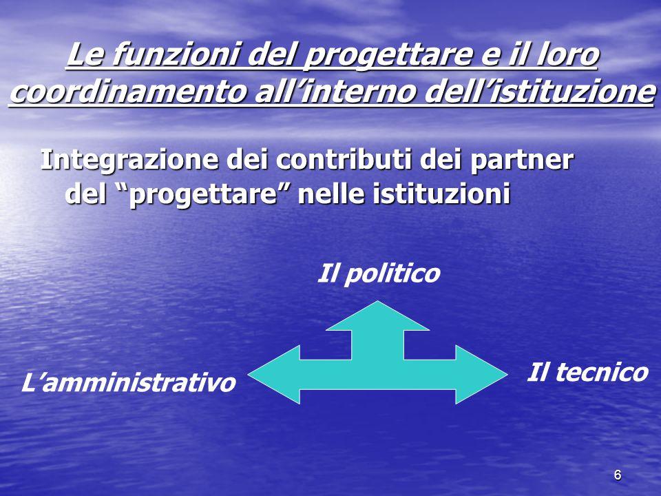 6 Le funzioni del progettare e il loro coordinamento all'interno dell'istituzione Integrazione dei contributi dei partner del progettare nelle istituzioni Il politico L'amministrativo Il tecnico