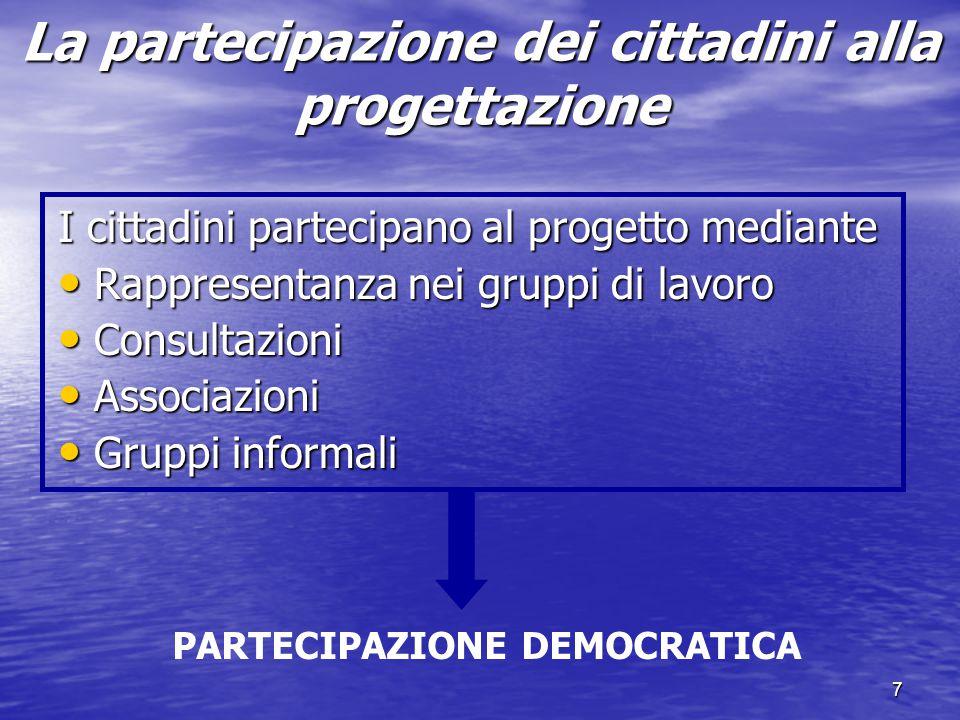 7 La partecipazione dei cittadini alla progettazione I cittadini partecipano al progetto mediante Rappresentanza nei gruppi di lavoro Rappresentanza nei gruppi di lavoro Consultazioni Consultazioni Associazioni Associazioni Gruppi informali Gruppi informali PARTECIPAZIONE DEMOCRATICA