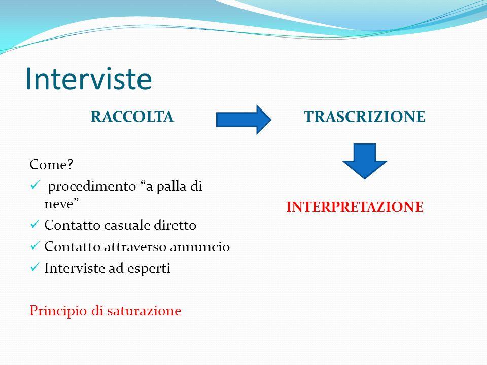 Interviste RACCOLTA TRASCRIZIONE Come.