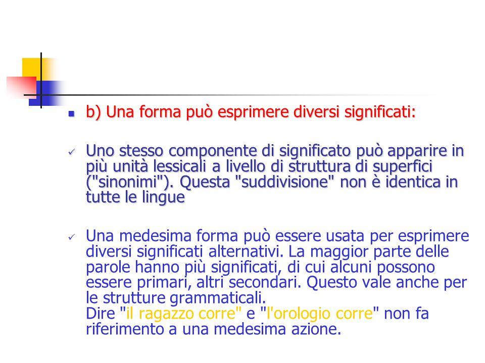 b) Una forma può esprimere diversi significati: b) Una forma può esprimere diversi significati: Uno stesso componente di significato può apparire in più unità lessicali a livello di struttura di superfici ( sinonimi ).