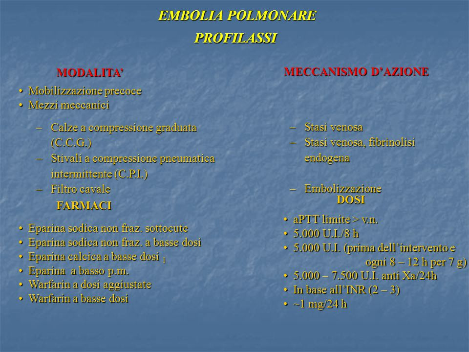 PROFILASSI MODALITA' MECCANISMO D'AZIONE Mobilizzazione precoceMobilizzazione precoce Mezzi meccaniciMezzi meccanici –Calze a compressione graduata (C