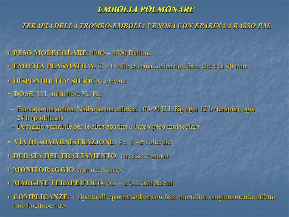 TERAPIA DELLA TROMBO-EMBOLIA VENOSA CON EPARINA A BASSO P.M. EMBOLIA POLMONARE DOSE: U.I. antifattore Xa/KgDOSE: U.I. antifattore Xa/Kg VIA DI SOMMINI