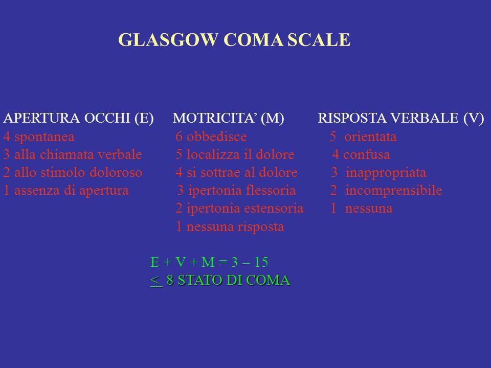 GLASGOW COMA SCALE APERTURA OCCHI (E) MOTRICITA' (M) RISPOSTA VERBALE (V) 4 spontanea 6 obbedisce 5 orientata 3 alla chiamata verbale 5 localizza il d
