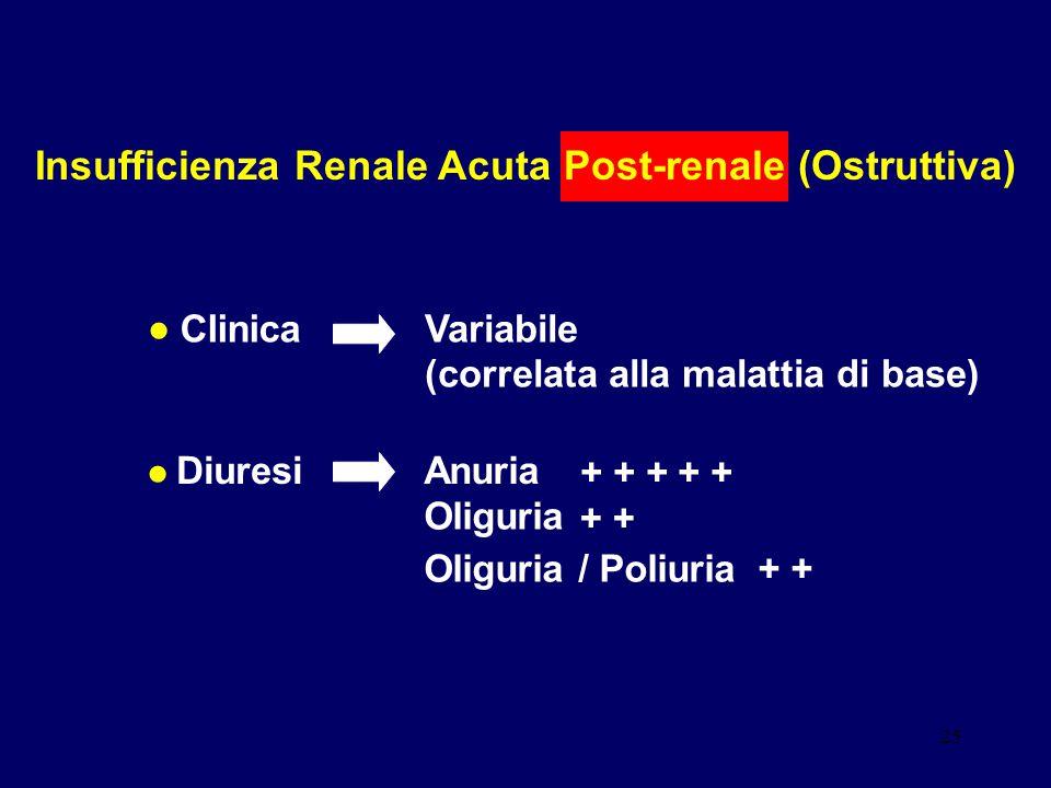 25 Insufficienza Renale Acuta Post-renale (Ostruttiva) ClinicaVariabile (correlata alla malattia di base) DiuresiAnuria Oliguria Oliguria / Poliuria +