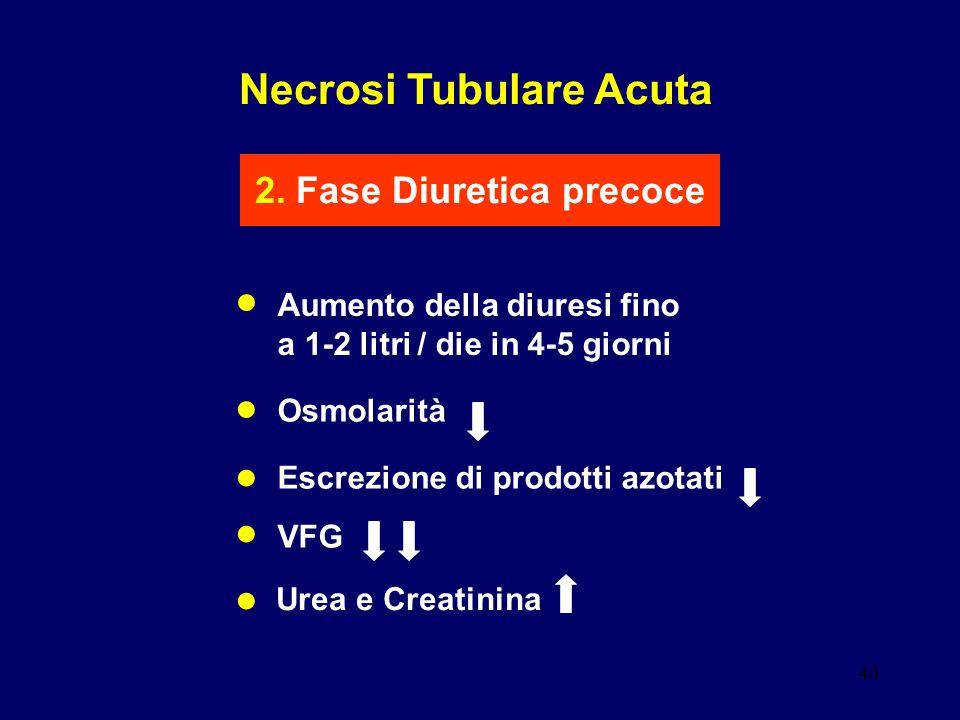 40 Aumento della diuresi fino a 1-2 litri / die in 4-5 giorni Necrosi Tubulare Acuta 2. Fase Diuretica precoce Osmolarità Escrezione di prodotti azota