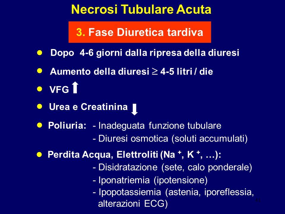 41 Necrosi Tubulare Acuta 3. Fase Diuretica tardiva Dopo 4-6 giorni dalla ripresa della diuresi Poliuria: VFG Urea e Creatinina Aumento della diuresi