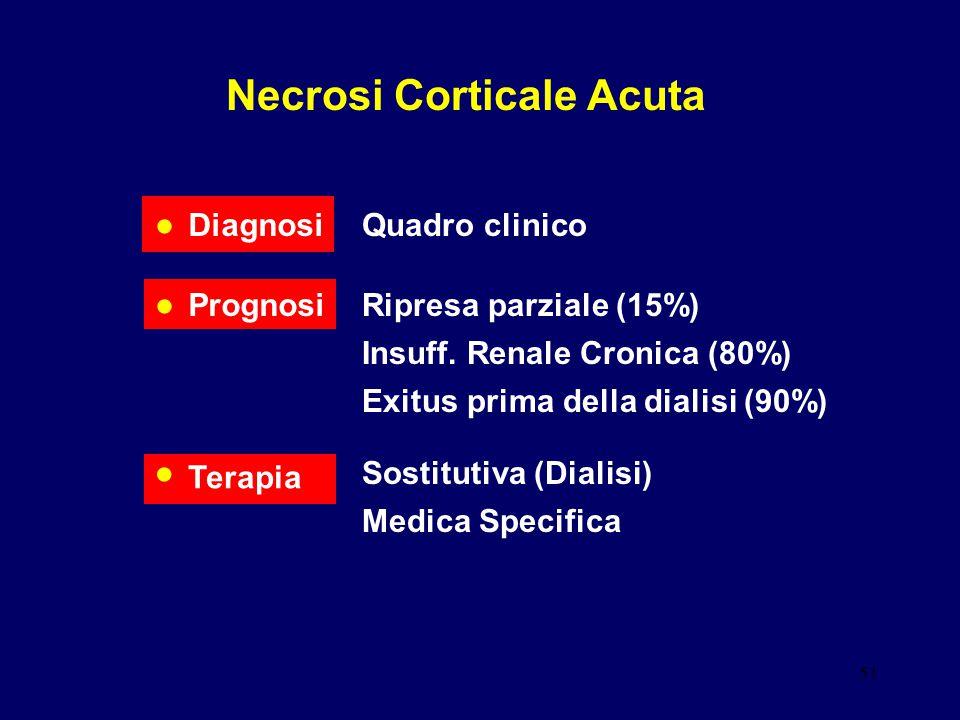 51 Necrosi Corticale Acuta Diagnosi Prognosi Terapia Quadro clinico Ripresa parziale (15%) Insuff. Renale Cronica (80%) Exitus prima della dialisi (90