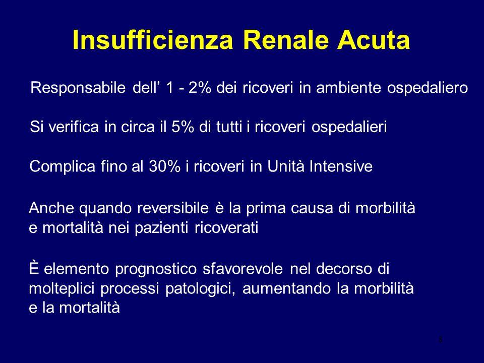8 Insufficienza Renale Acuta Responsabile dell' 1 - 2% dei ricoveri in ambiente ospedaliero Si verifica in circa il 5% di tutti i ricoveri ospedalieri