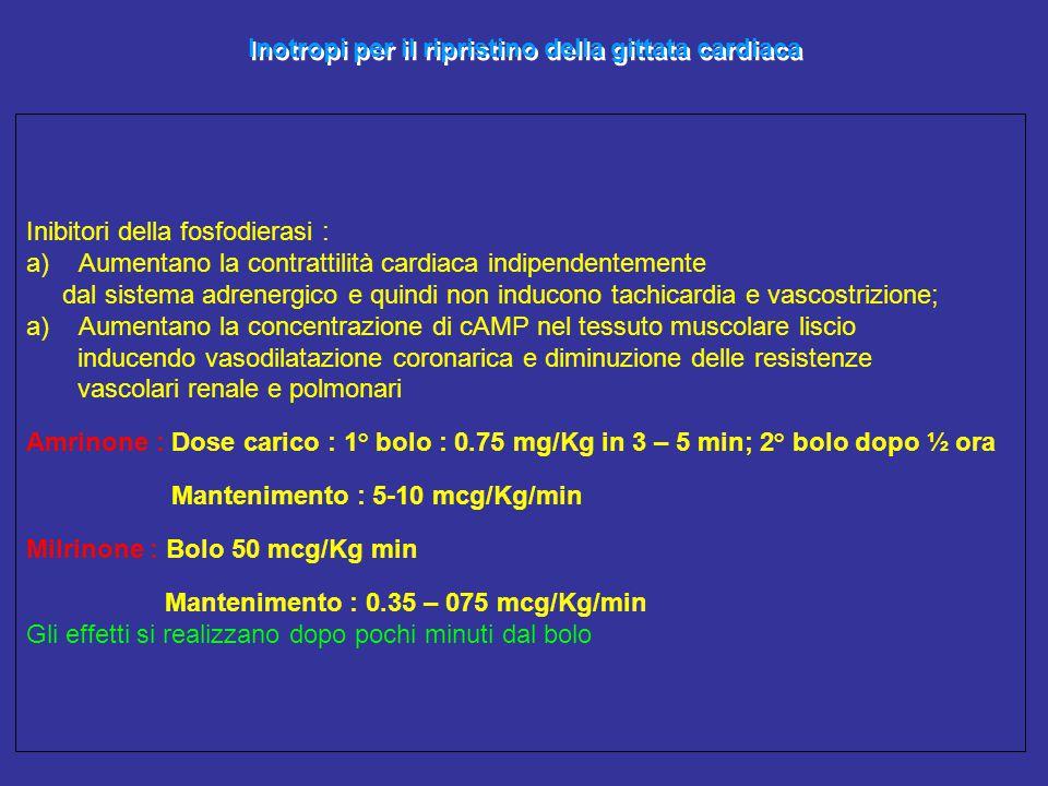 Inotropi per il ripristino della gittata cardiaca Inibitori della fosfodierasi : a)Aumentano la contrattilità cardiaca indipendentemente dal sistema a