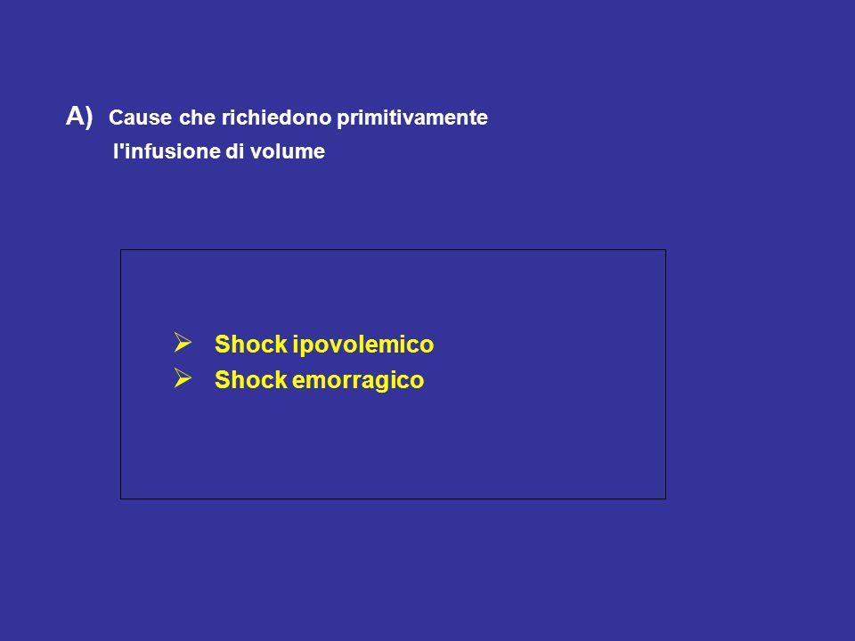 A) Cause che richiedono primitivamente l'infusione di volume  Shock ipovolemico  Shock emorragico