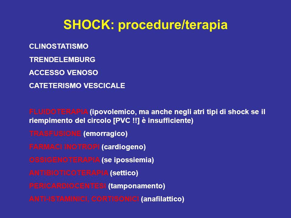 Shock anafilattico SINTOMI 1.ipotensione/shoc circolatorio emoconcentrazione 2.
