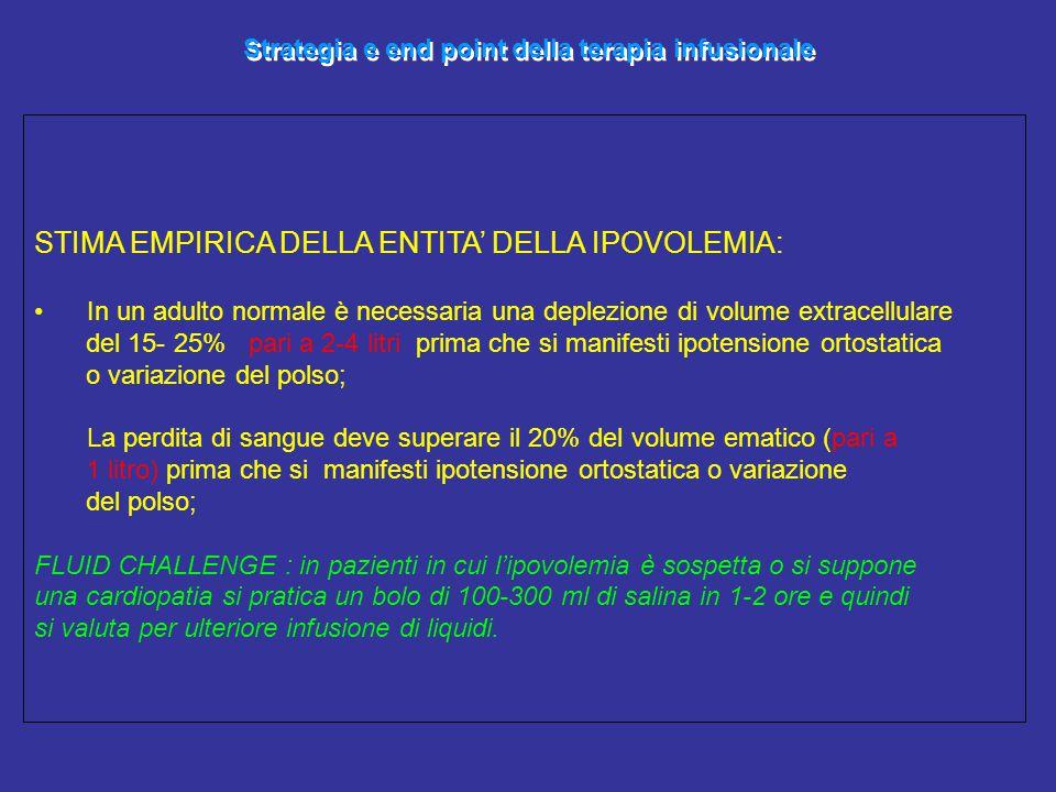 Vasopressori per il supporto emodinamico 4.VASOPRESSINA : a)Induce vasocostrizione ed antidiuresi b)Sperimentamente aumenta il flusso negli organi vitali in corso di shock emorragico e shock settico ripristinando PAS e diuresi c)Diminuisce il bisogno di altri agenti vasopressori d)Somministrata assieme alla noradrenalina prolunga la sopravvivenza nello shock settico da peritonite Dose : 4 U ora contemporaneamente alla noradenalina