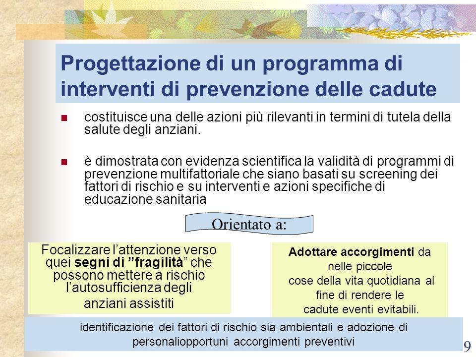 9 Progettazione di un programma di interventi di prevenzione delle cadute costituisce una delle azioni più rilevanti in termini di tutela della salute