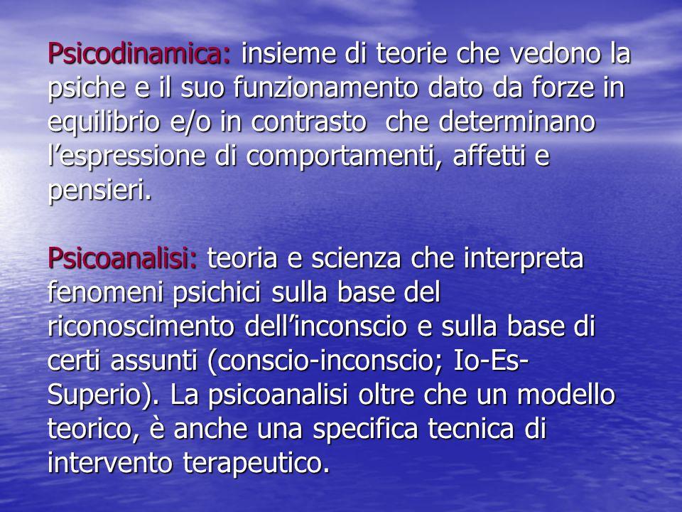Psicodinamica: insieme di teorie che vedono la psiche e il suo funzionamento dato da forze in equilibrio e/o in contrasto che determinano l'espression