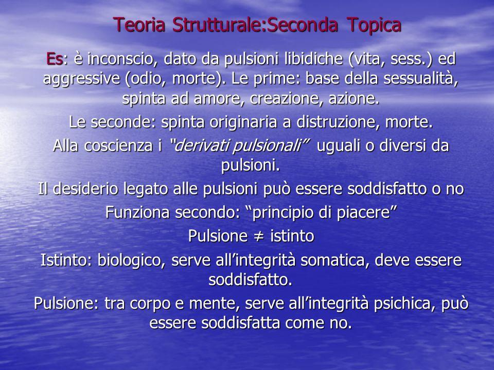 Teoria Strutturale:Seconda Topica Es: è inconscio, dato da pulsioni libidiche (vita, sess.) ed aggressive (odio, morte). Le prime: base della sessuali