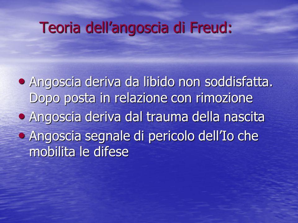Teoria dell'angoscia di Freud: Angoscia deriva da libido non soddisfatta. Dopo posta in relazione con rimozione Angoscia deriva da libido non soddisfa