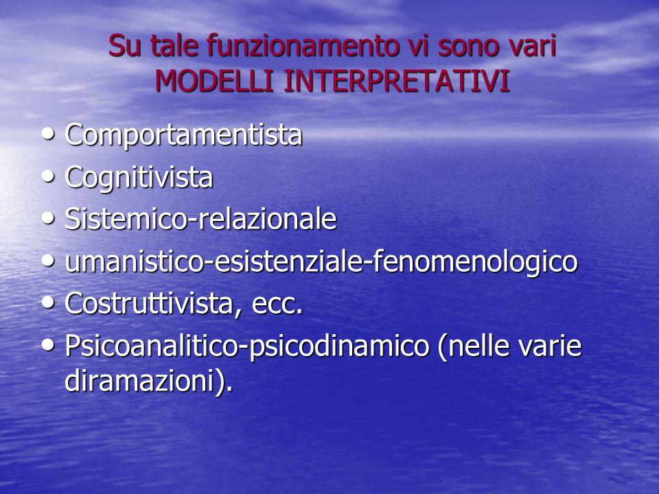 Su tale funzionamento vi sono vari MODELLI INTERPRETATIVI Comportamentista Comportamentista Cognitivista Cognitivista Sistemico-relazionale Sistemico-