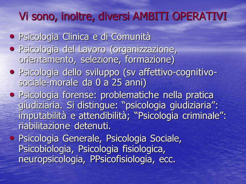 Vi sono, inoltre, diversi AMBITI OPERATIVI Psicologia Clinica e di Comunità Psicologia Clinica e di Comunità Psicologia del Lavoro (organizzazione, or