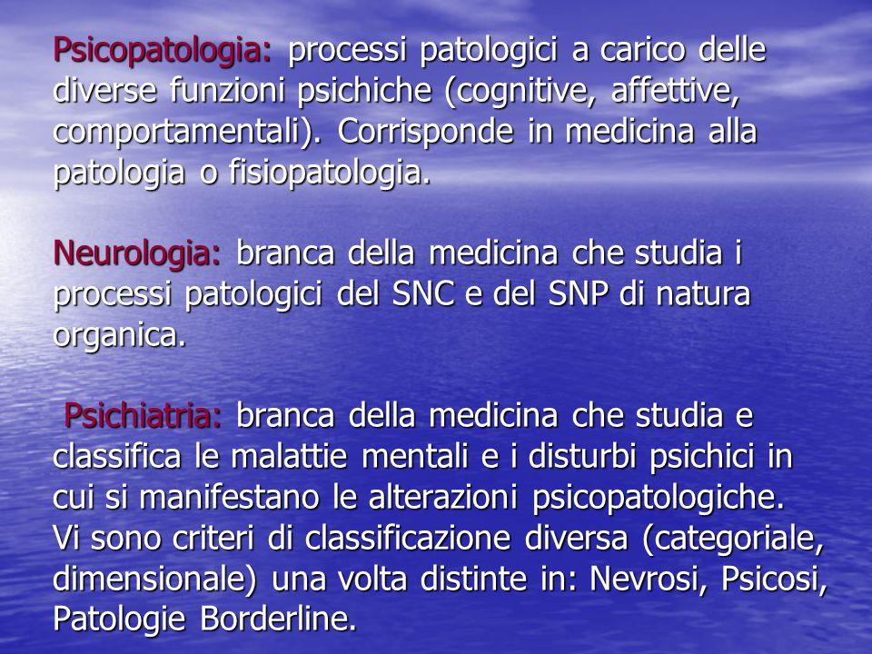 Psicopatologia: processi patologici a carico delle diverse funzioni psichiche (cognitive, affettive, comportamentali). Corrisponde in medicina alla pa