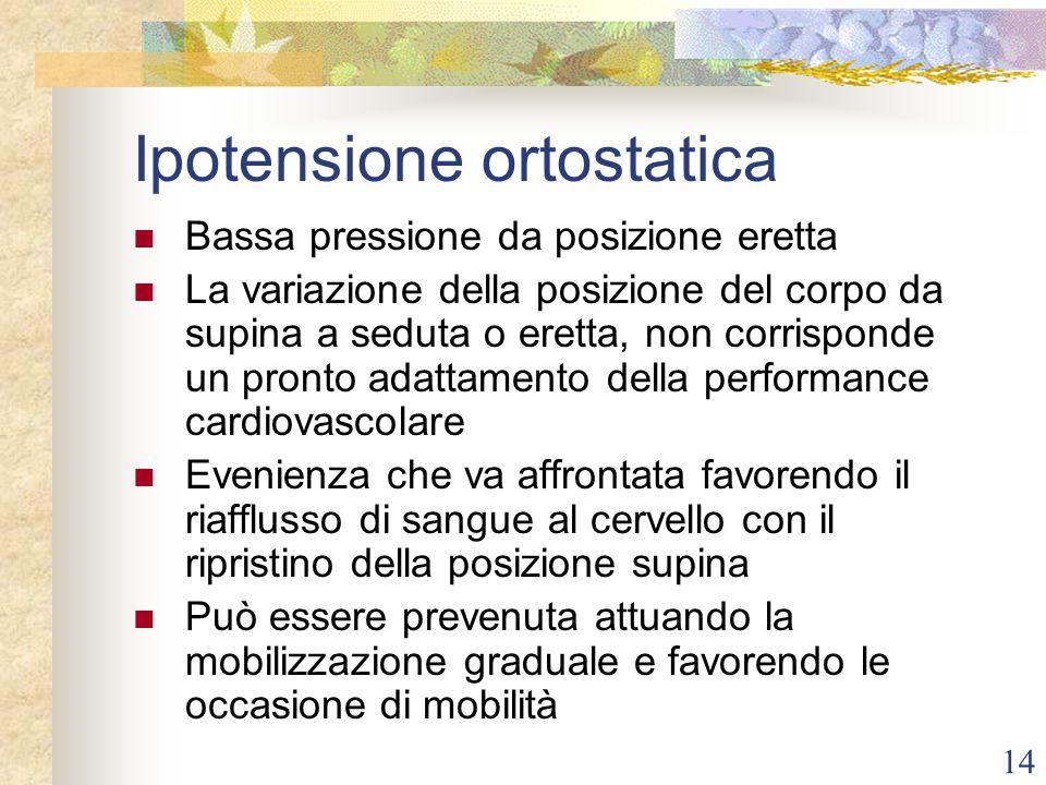 14 Ipotensione ortostatica Bassa pressione da posizione eretta La variazione della posizione del corpo da supina a seduta o eretta, non corrisponde un