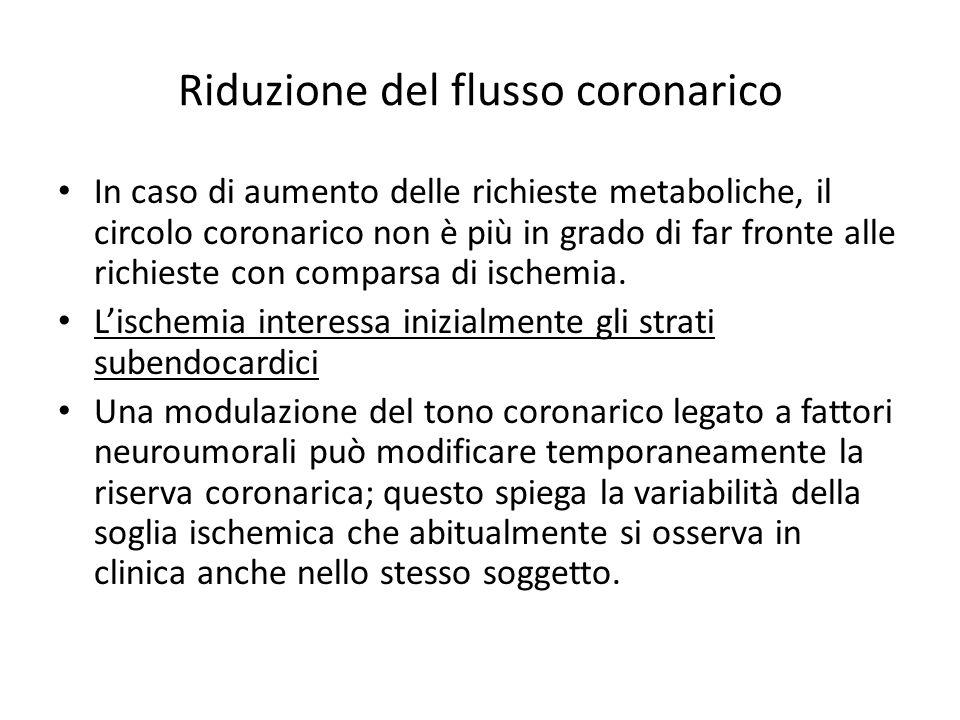 Riduzione del flusso coronarico In caso di aumento delle richieste metaboliche, il circolo coronarico non è più in grado di far fronte alle richieste