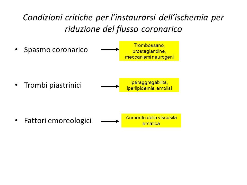 Condizioni critiche per l'instaurarsi dell'ischemia per riduzione del flusso coronarico Spasmo coronarico Trombi piastrinici Fattori emoreologici Trom