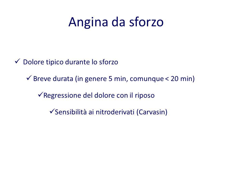 Angina da sforzo Dolore tipico durante lo sforzo Breve durata (in genere 5 min, comunque < 20 min) Regressione del dolore con il riposo Sensibilità ai