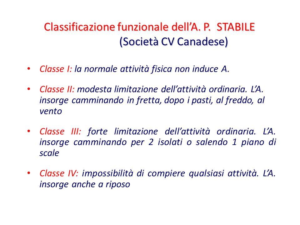 Classificazione funzionale dell'A. P. STABILE (Società CV Canadese) Classe I: la normale attività fisica non induce A. Classe II: modesta limitazione