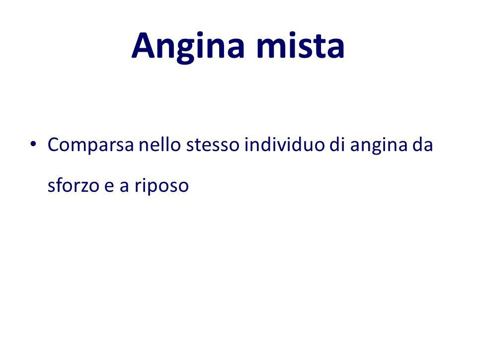 Angina mista Comparsa nello stesso individuo di angina da sforzo e a riposo