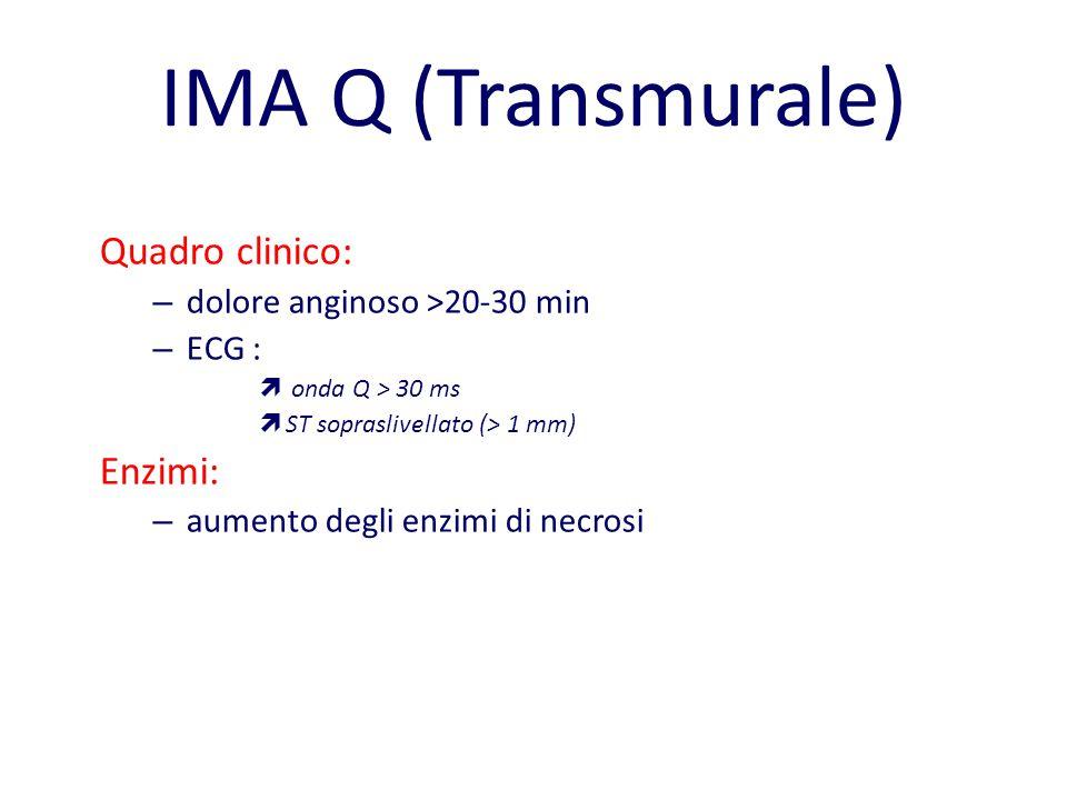 IMA Q (Transmurale) Quadro clinico: – dolore anginoso >20-30 min – ECG : ì onda Q > 30 ms ìST sopraslivellato (> 1 mm) Enzimi: – aumento degli enzimi