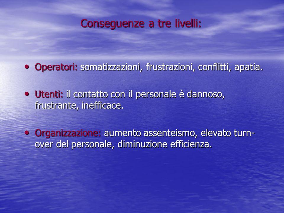 Conseguenze a tre livelli: Operatori: somatizzazioni, frustrazioni, conflitti, apatia. Operatori: somatizzazioni, frustrazioni, conflitti, apatia. Ute