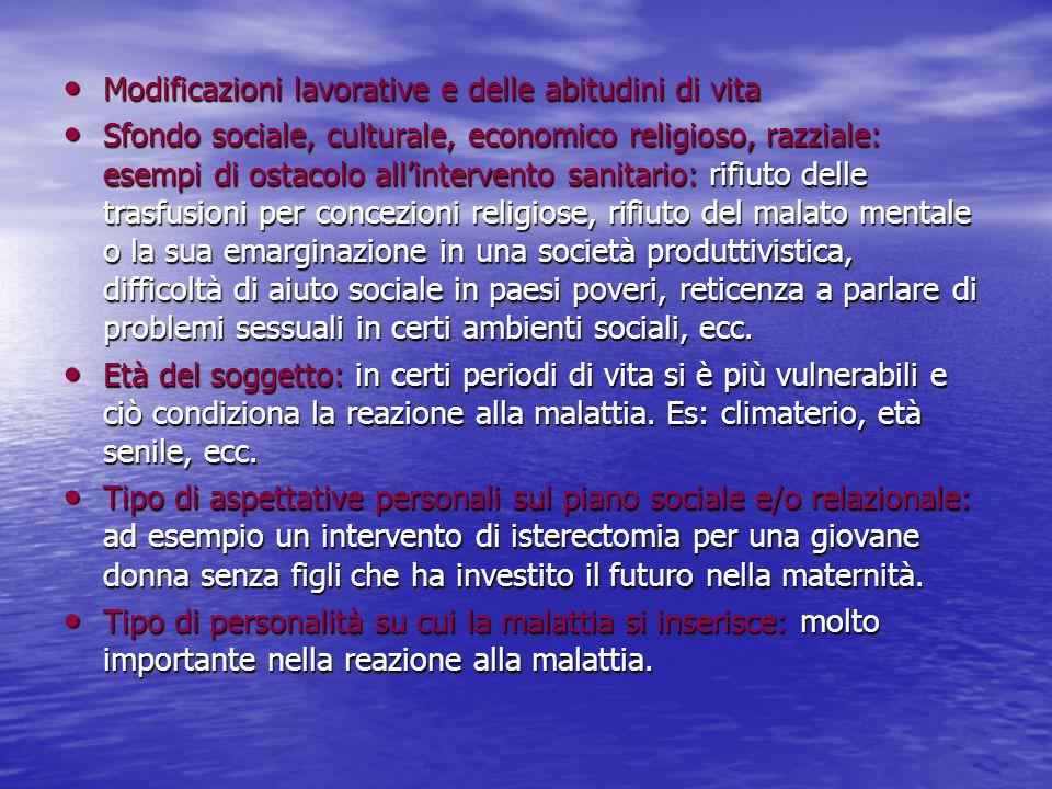 Modificazioni lavorative e delle abitudini di vita Modificazioni lavorative e delle abitudini di vita Sfondo sociale, culturale, economico religioso,