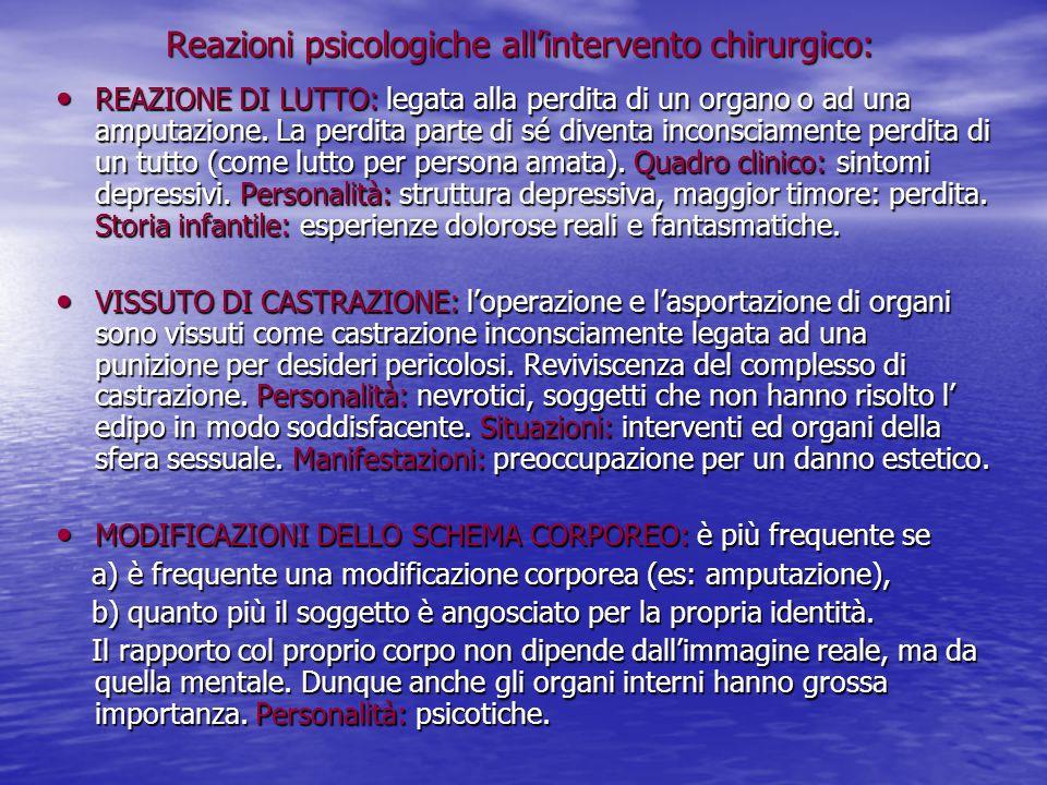 Reazioni psicologiche all'intervento chirurgico: REAZIONE DI LUTTO: legata alla perdita di un organo o ad una amputazione. La perdita parte di sé dive