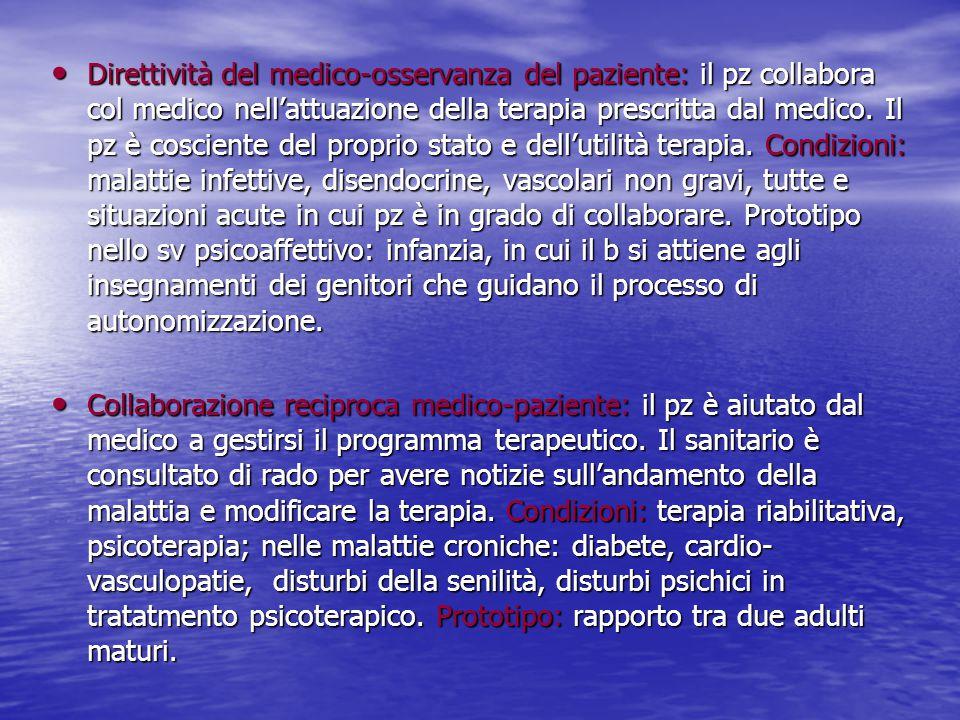 Direttività del medico-osservanza del paziente: il pz collabora col medico nell'attuazione della terapia prescritta dal medico. Il pz è cosciente del