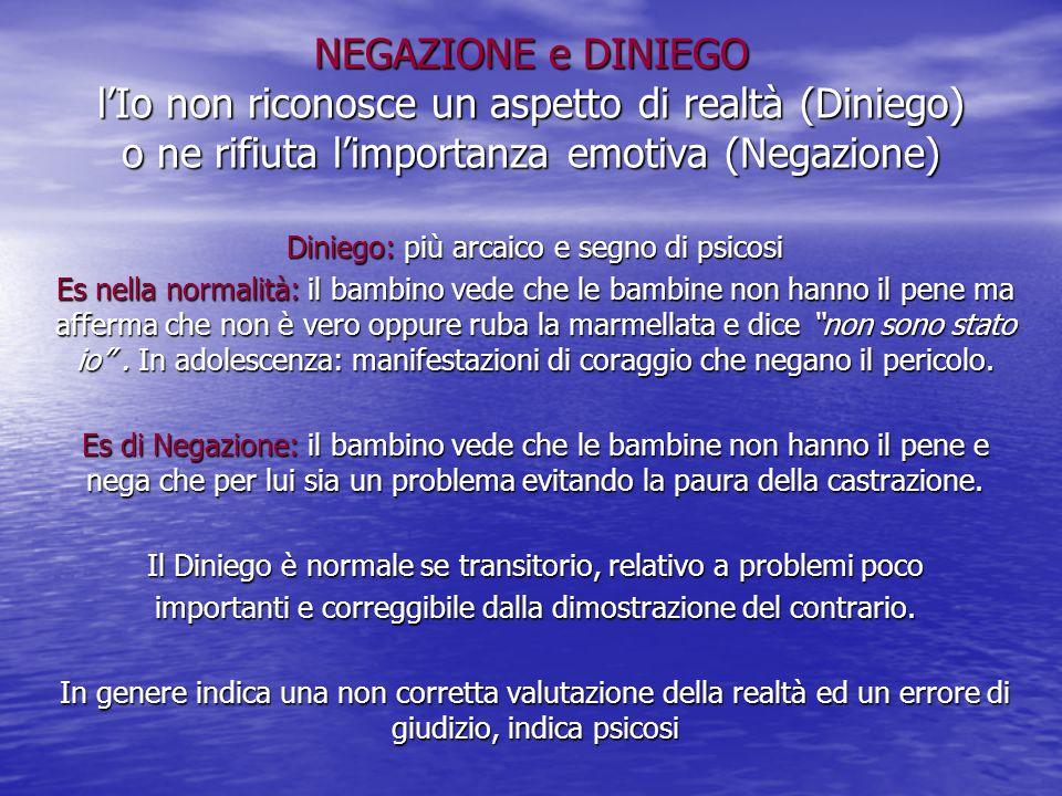 NEGAZIONE e DINIEGO l'Io non riconosce un aspetto di realtà (Diniego) o ne rifiuta l'importanza emotiva (Negazione) Diniego: più arcaico e segno di ps